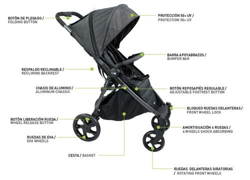 silla-paseo-niu-ventt-caracteristicas-puericultura-bebes-tienda-online-zaragoza